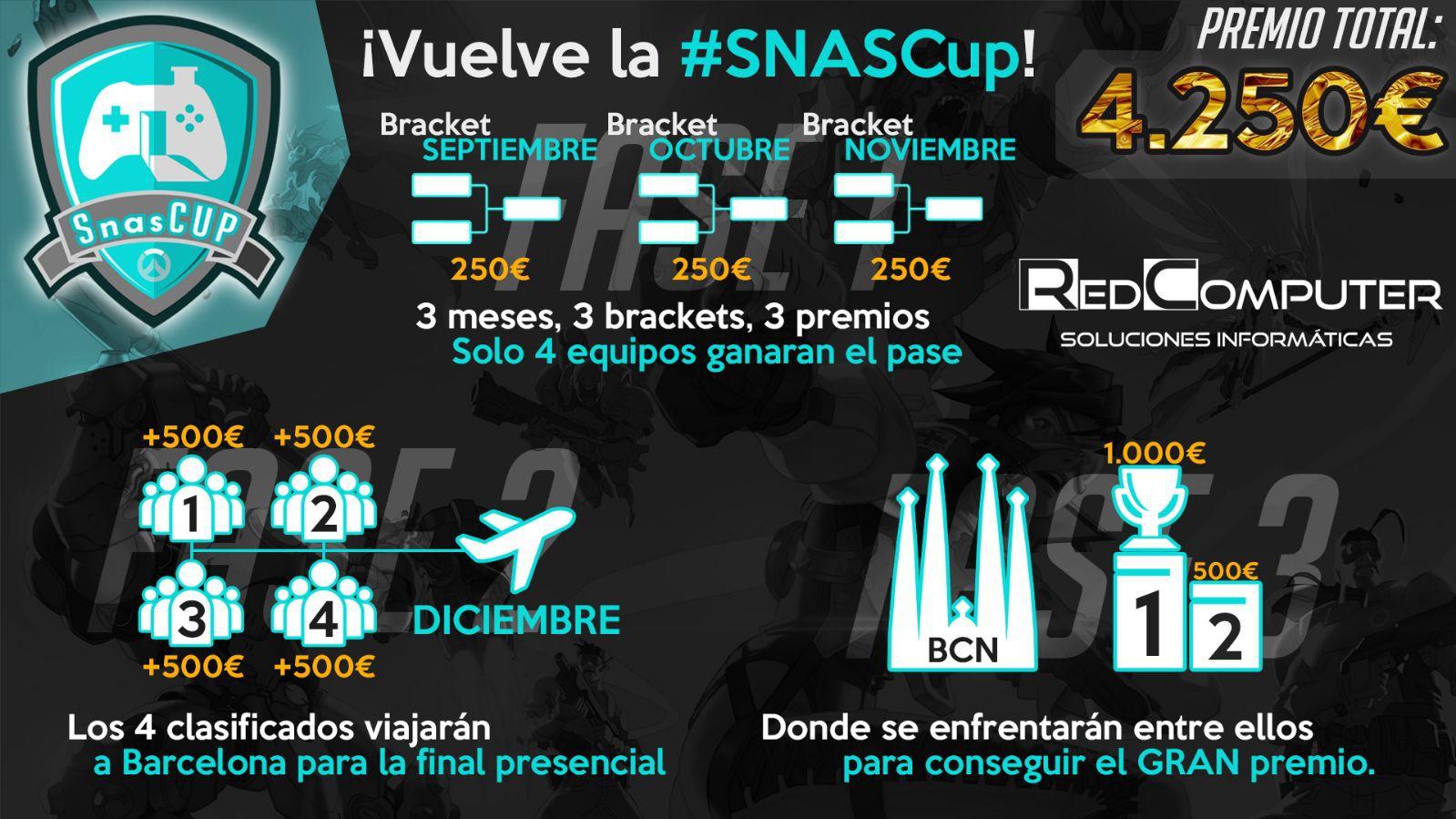 Información y premios de la SnasCUP