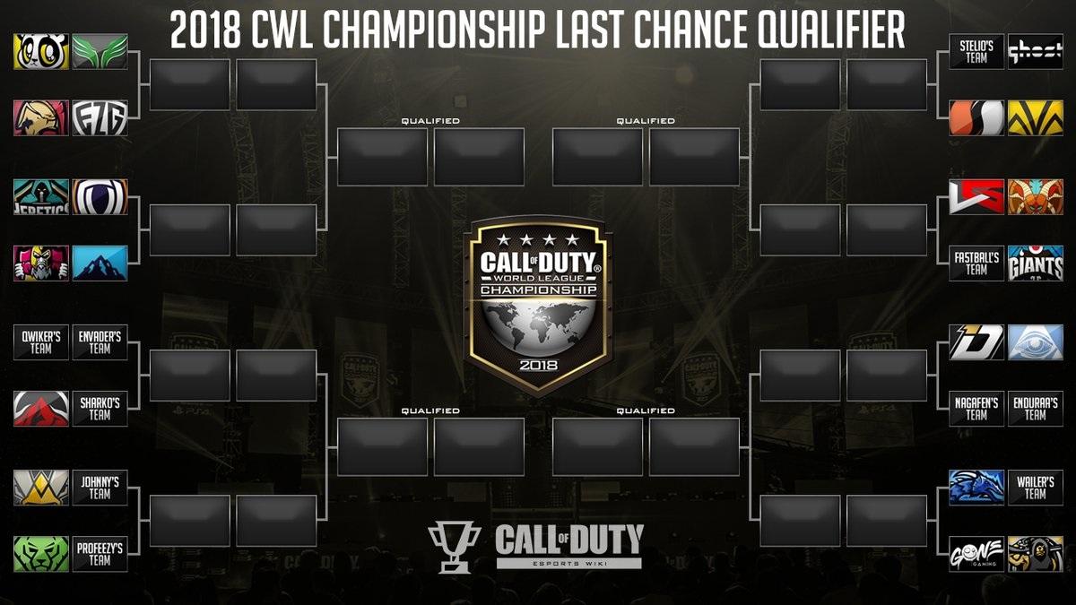 CoD Champs - Los equipos españoles en el Last Chance Qualifier