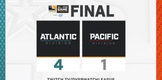 All-Star Game resultado