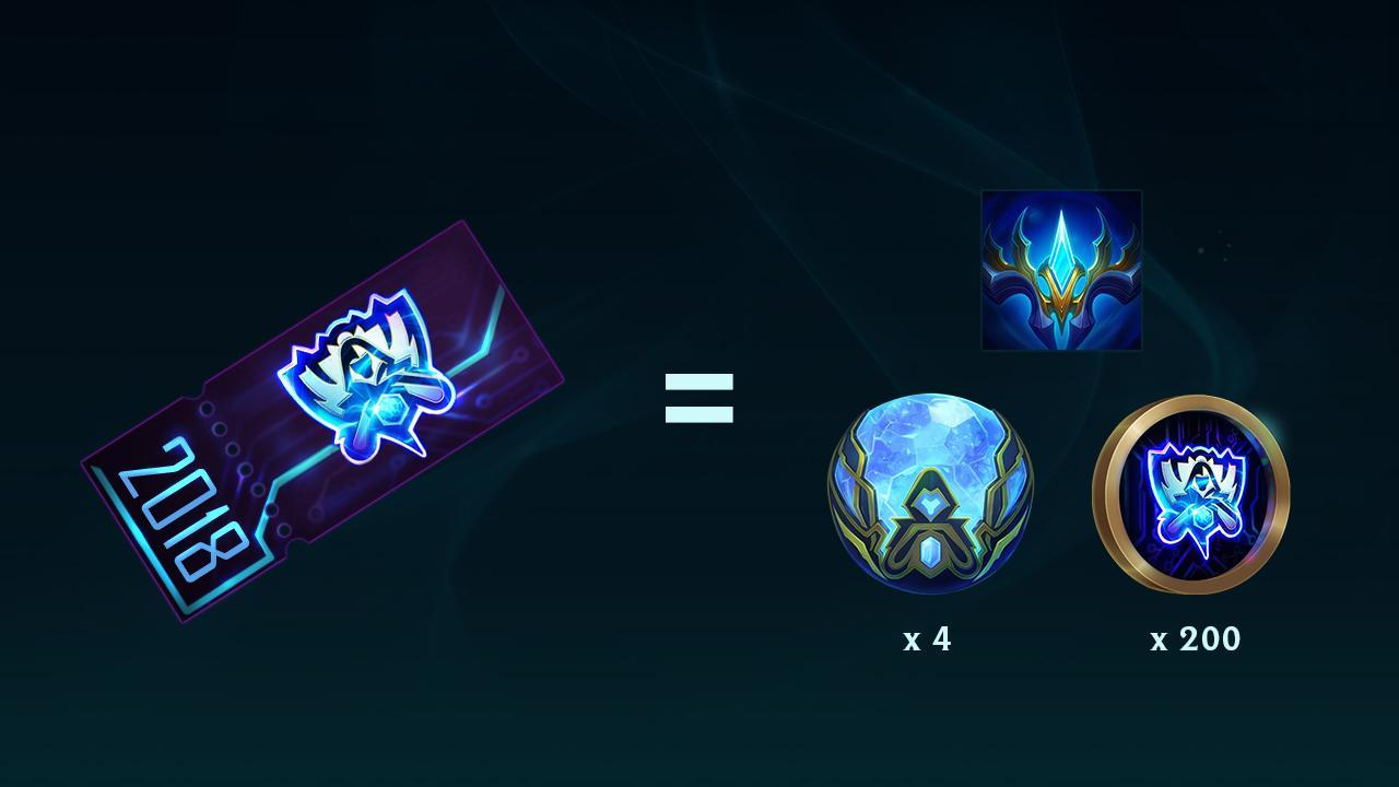 Los jugadores comenzarán con 200 tokens, 4 orbes y 1 icono.