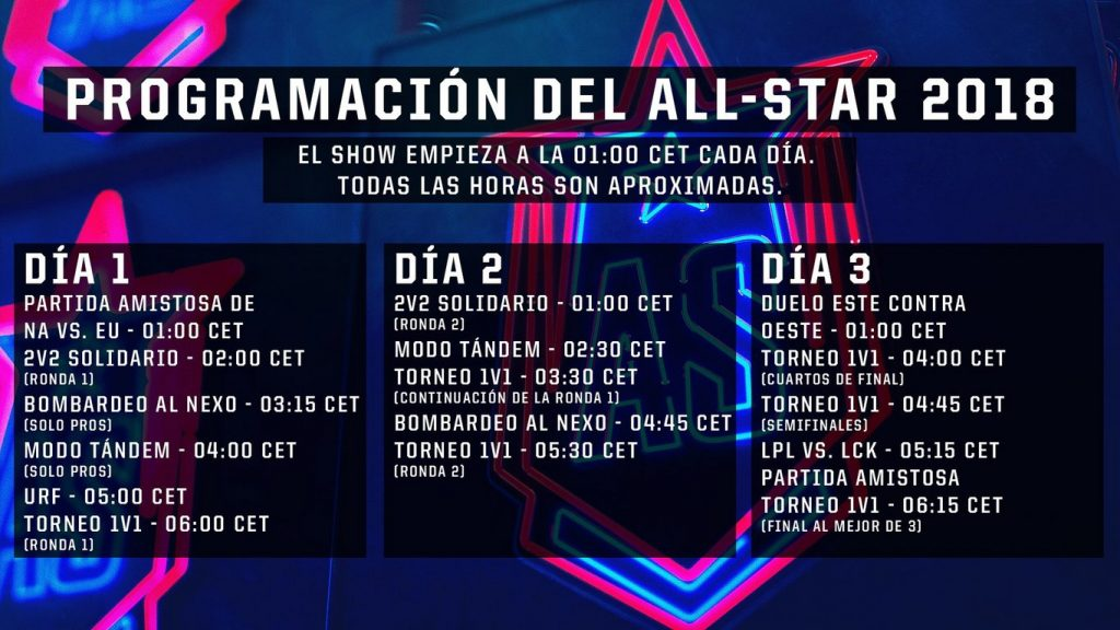 Programación del All-Star 2018