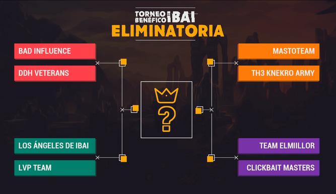Cuadro de enfrentamientos del torneo