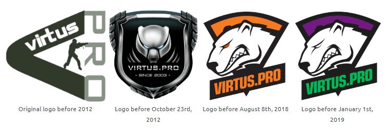 Evolución del logo de Virtus.pro a lo largo de los años.