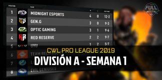 Midnight eSports sorprende a propios y extraños en la CWL
