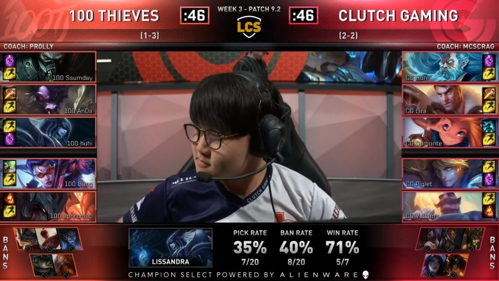 Huni vs 100Thieves
