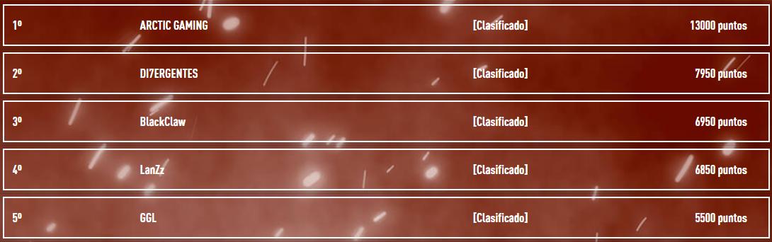 Clasificación GG Series CSGO.