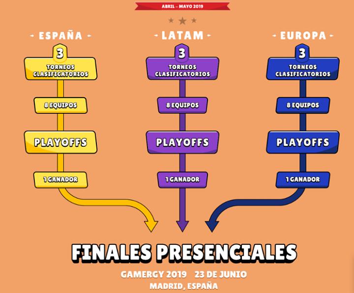 3 regiones: LATAM, EU y ESP