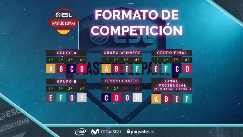Formato de competición de ESL Masters CS:GO