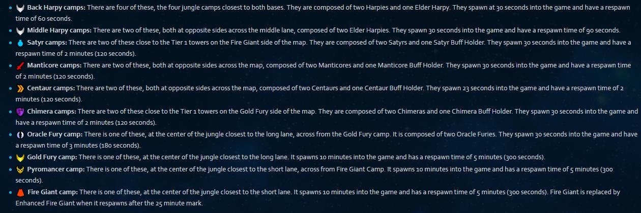 Información sobre los campamentos de jungla
