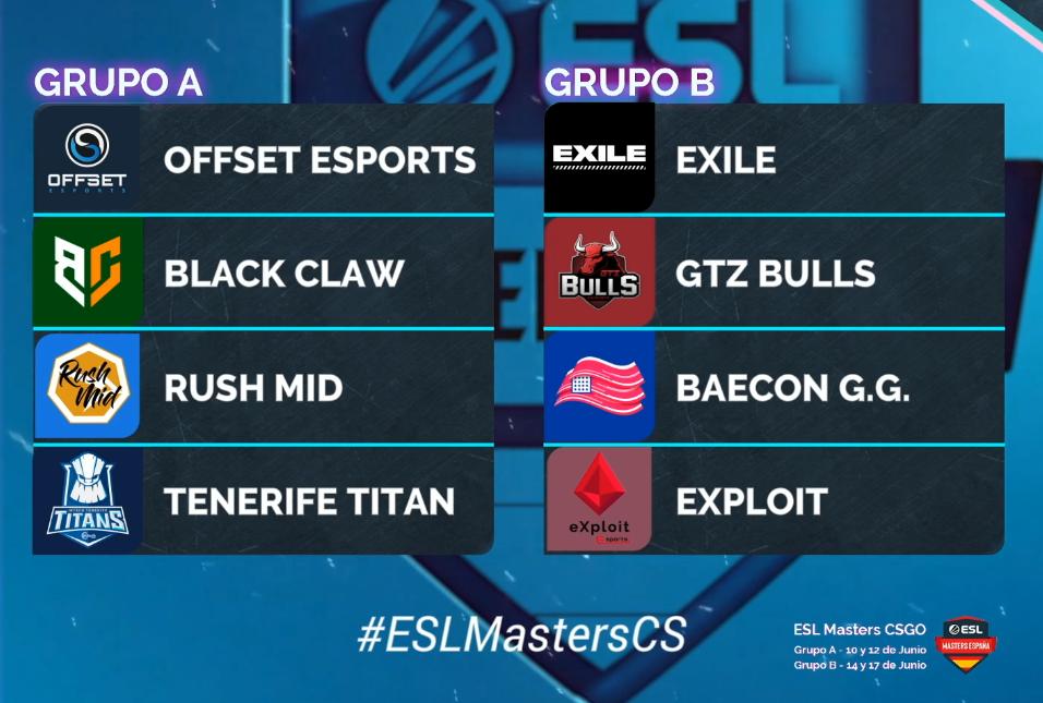 Grupos CSGO de ESL Masters