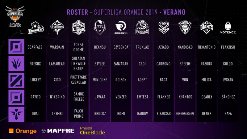 Plantillas de la Superliga Orange de League of Legends.