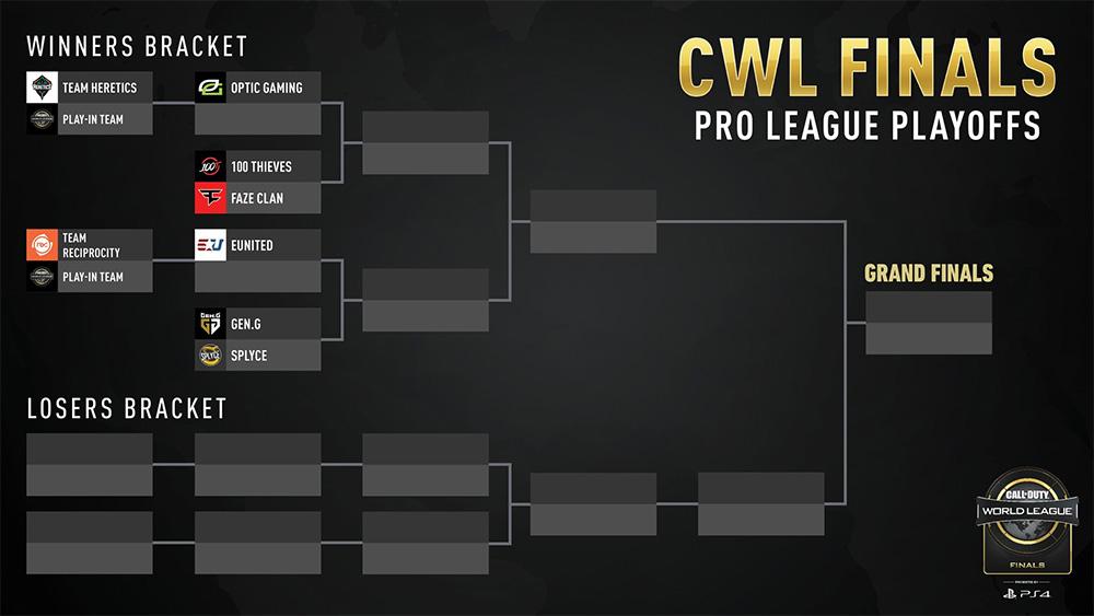 Cuadro CWL Finals