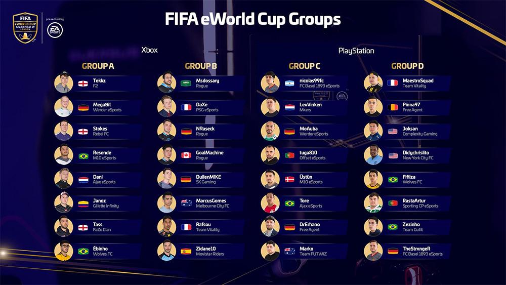 Grupos FIFA eWorld Cup