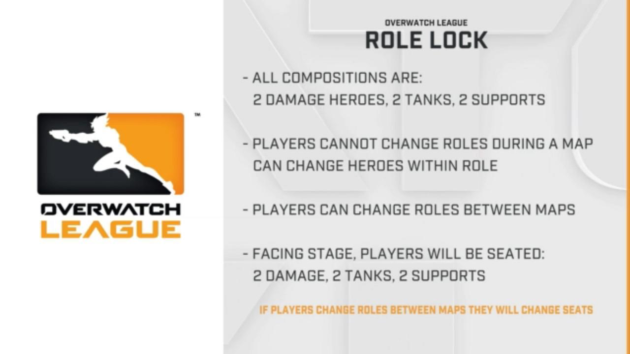 Normas del bloqueo de roles de la Overwatch League