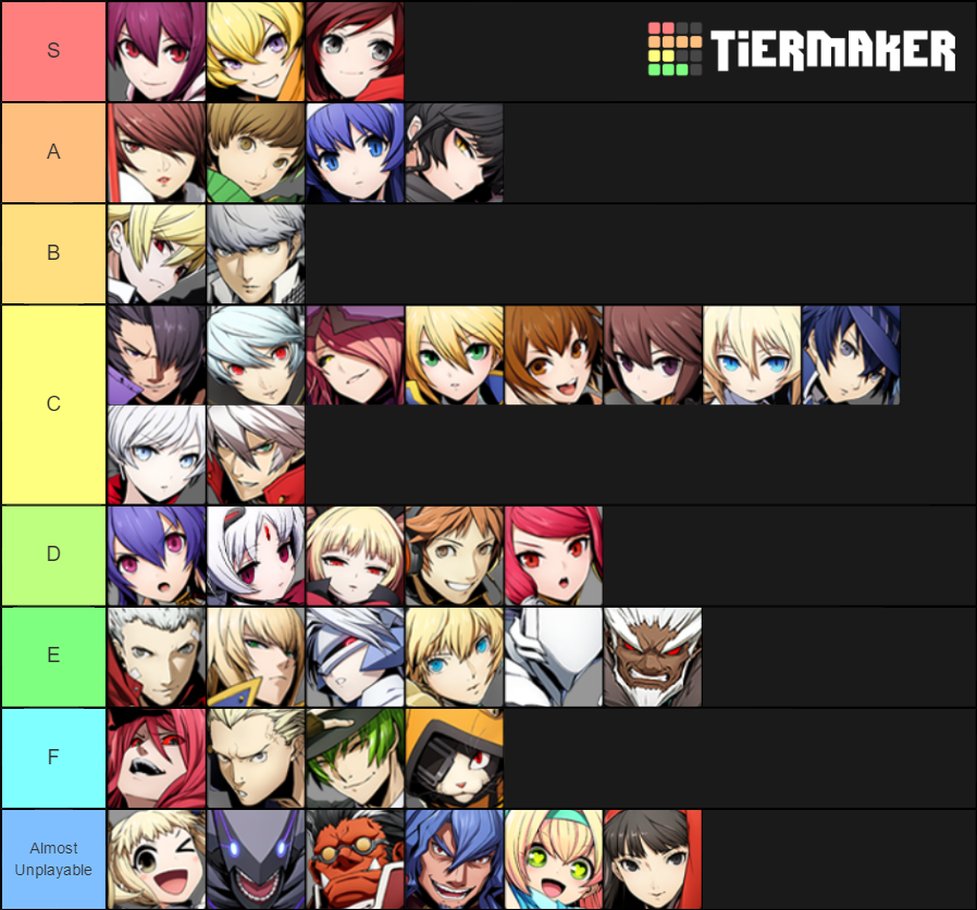 Tier Blazblue Cross Tag Battle