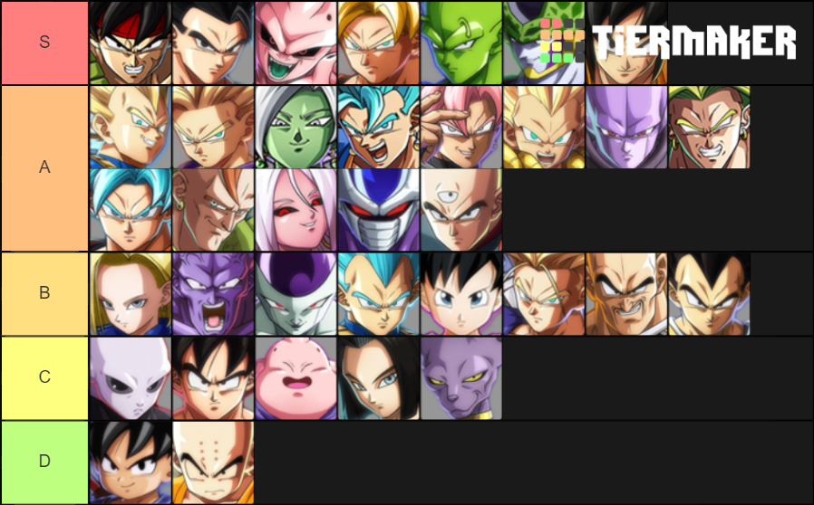 Tier Dragon Ball FighterZ
