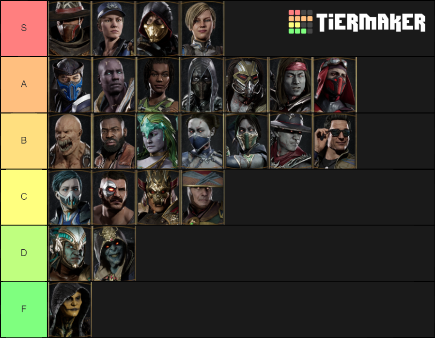 Tier Mortal Kombat 11
