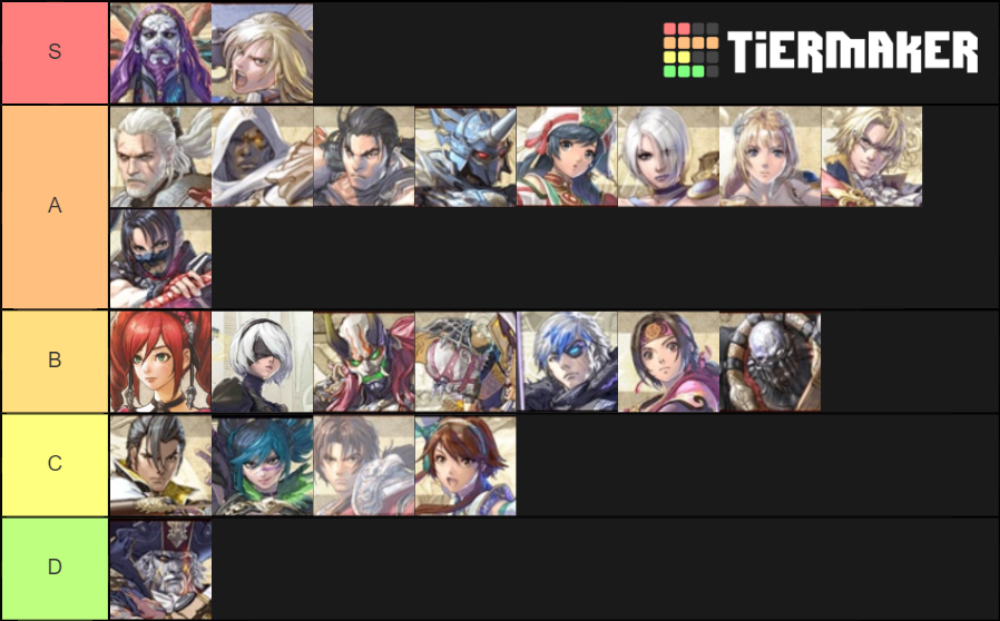 Tier Soul Calibur 6