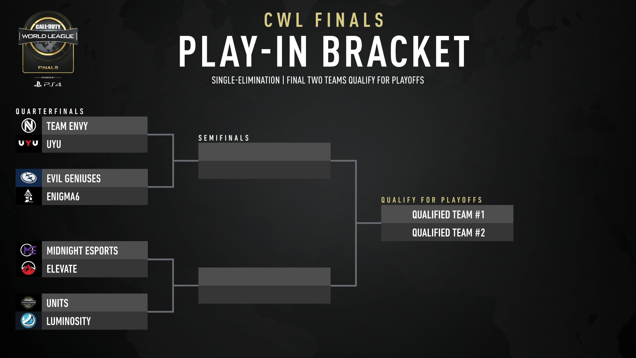 play-in_playoffs