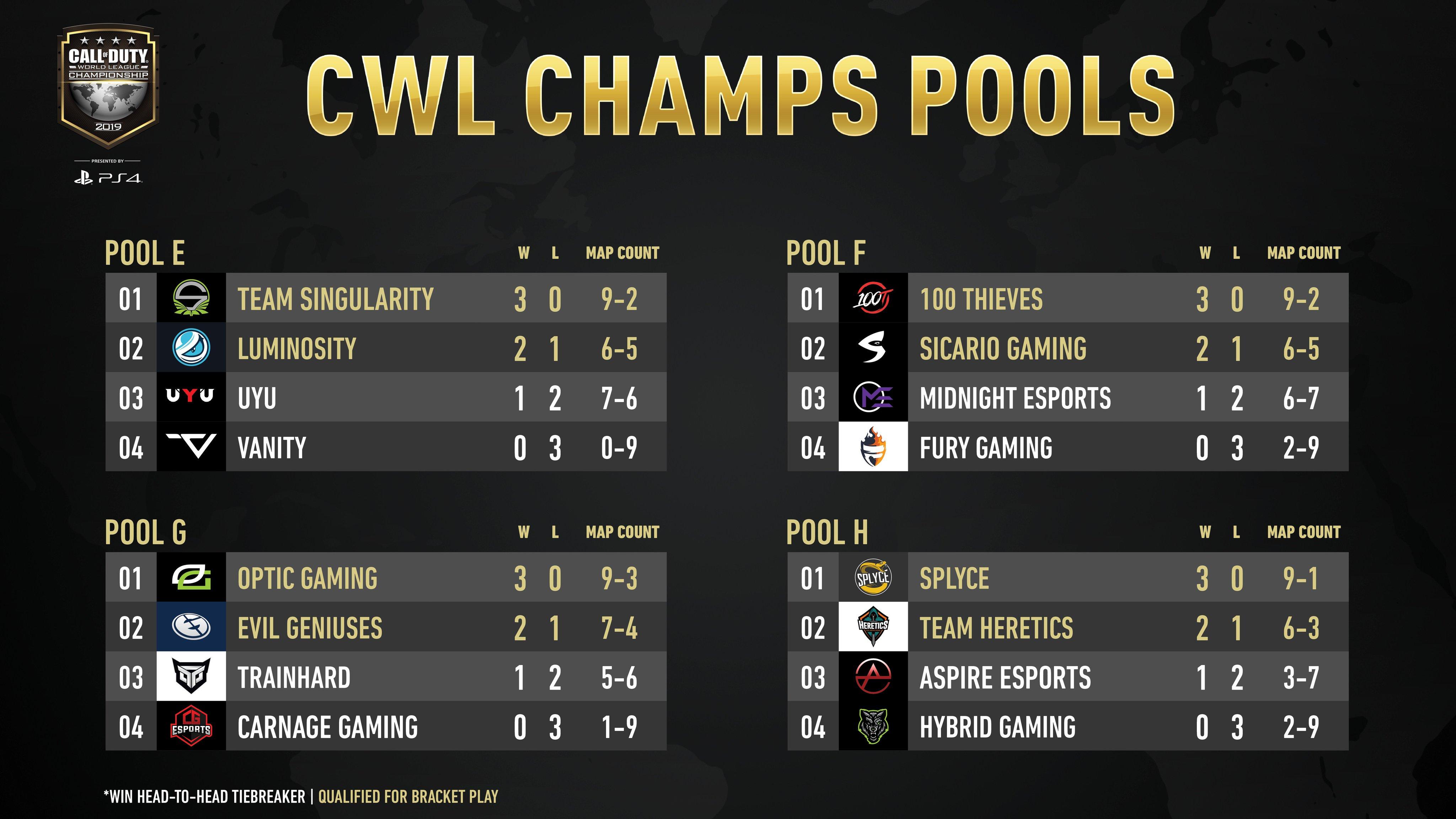 champs_pool_E-H