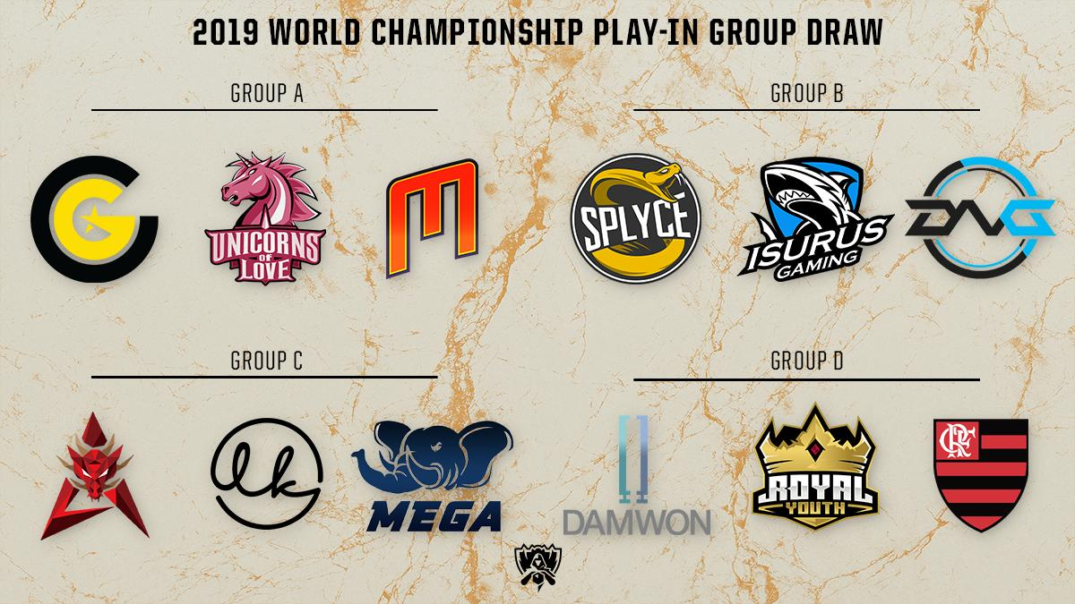 Equipos del Play-In de los Worlds 2019