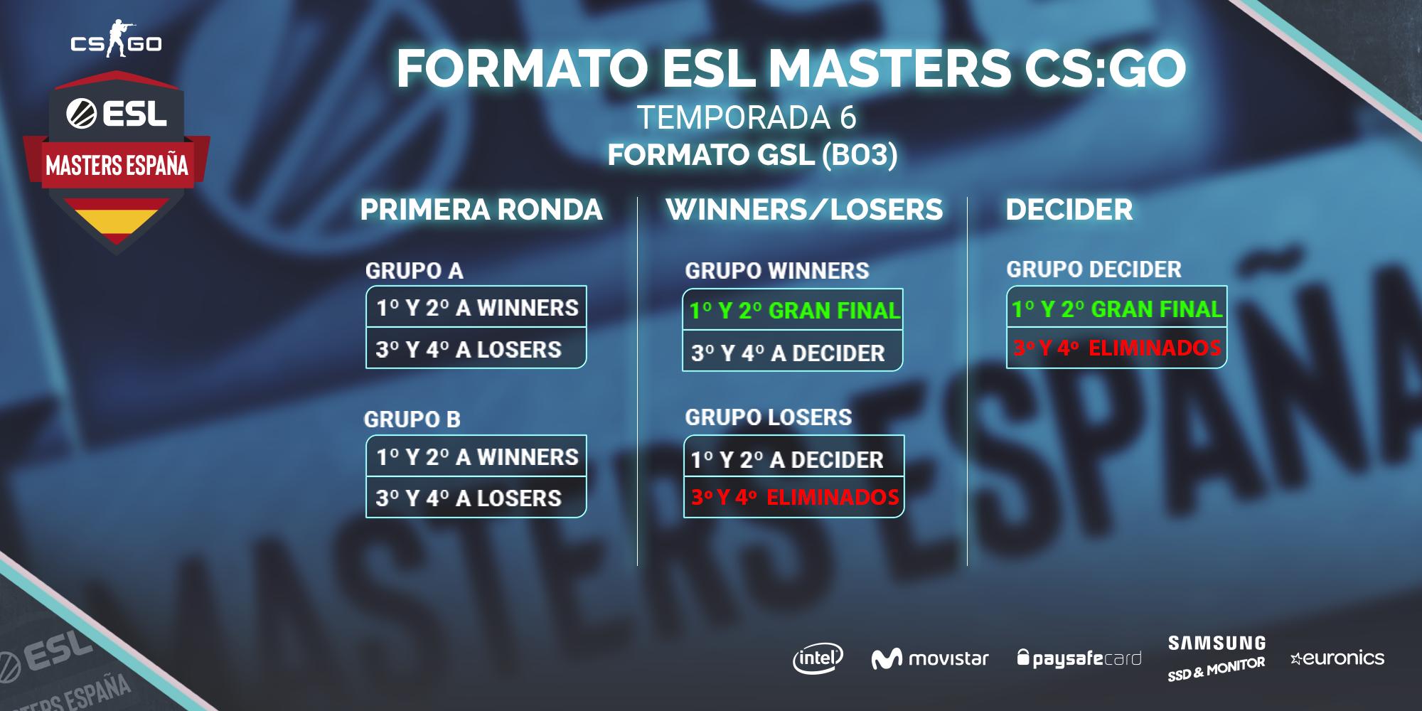 ESL Masters CS:GO Formato
