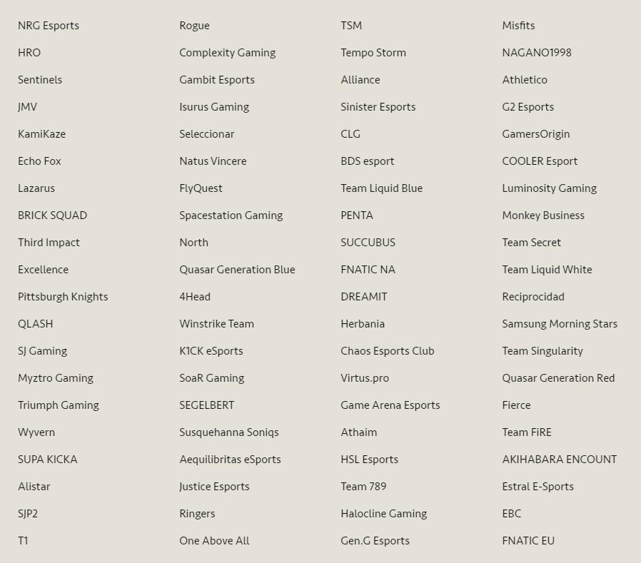 Equipos invitados al Apex Legends Preseason Invitational
