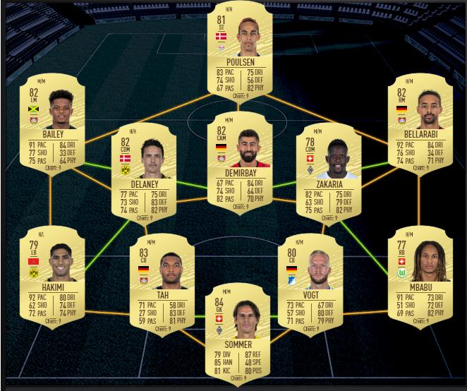 Plantilla para Bundesliga