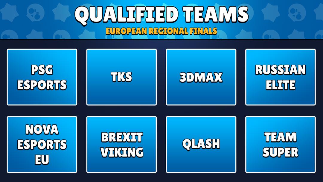 Equipos del clasificatorio europeo del Campeonato Mundial de Brawl Stars
