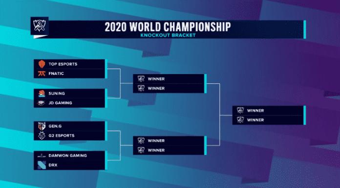 Playoffs Worlds