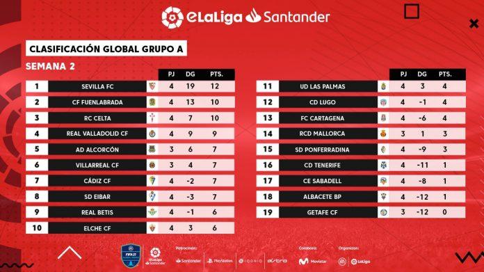 eLaLiga Santander: El Almería y el Sevilla lideran sus grupos