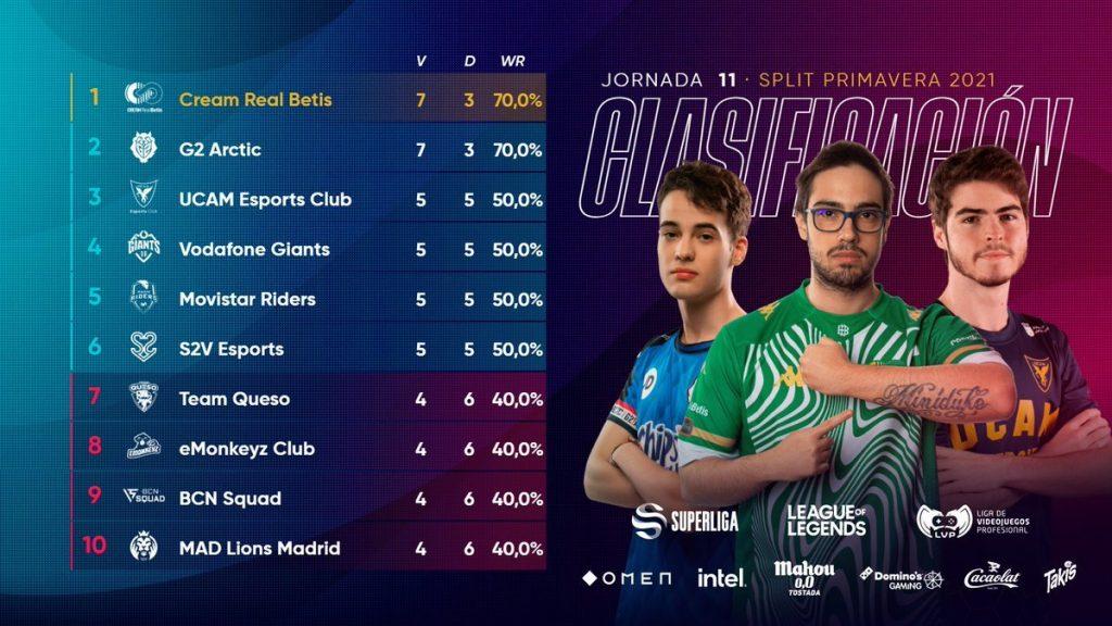 Full Esports - Sorpresas y decepciones de la Superliga