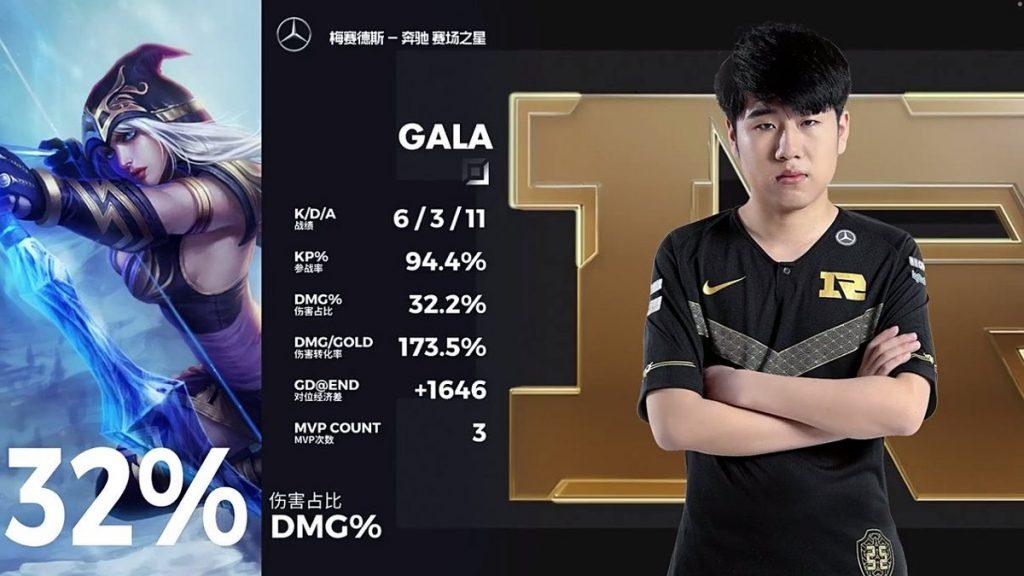Gala, jugador de Royal Never Give Up que juega en la posición de Tirador.